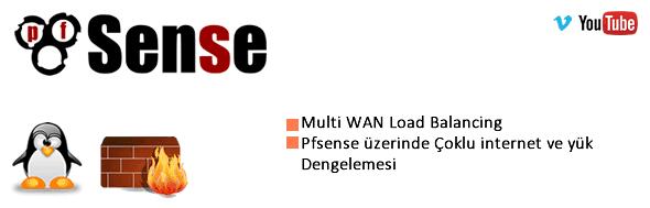Pfsense_Load_Balancing