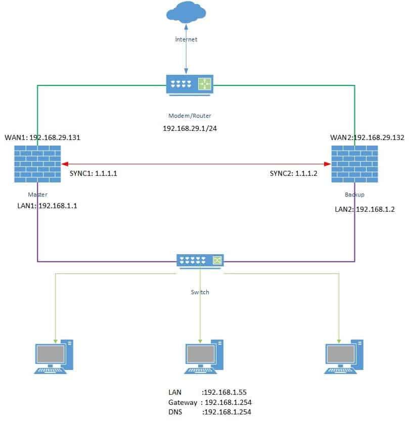 cluster_diagram