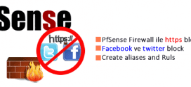 Blocking Https Facebook and Twitter on PFSense 4