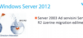 Windows Server 2003 to Windows Server 2012 Active Directory Migration 1