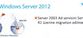 Windows Server 2003 to Windows Server 2012 Active Directory Migration 1