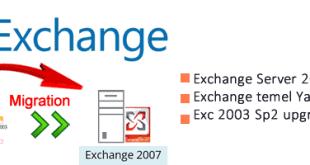 Exchange Migration Serisi 2003-->2007 Bölüm-1 4