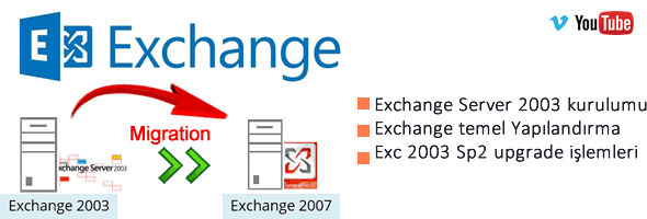 Exchange Migration Serisi 2003-->2007 Bölüm-1 30