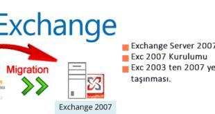 Exchange Migration Serisi 2003-->2007 Bölüm-2 5