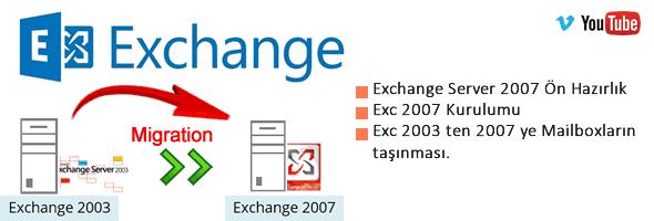 Exchange Migration Serisi 2003-->2007 Bölüm-2 33