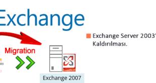 Exchange Migration Serisi 2003–>2007 Bölüm-4 3