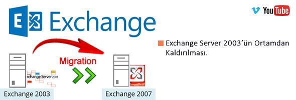 Exchange Migration Serisi 2003–>2007 Bölüm-4 31