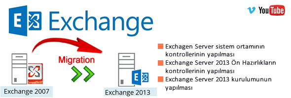 Exchange Migration Serisi 2007/2010–>2013 Bölüm-1 30