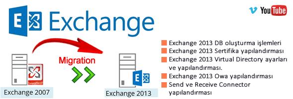 Exchange Migration Serisi 2007/2010–>2013 Bölüm-2 35