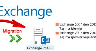 Exchange Migration Serisi 2007/2010–>2013 Bölüm-3 6