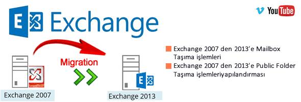 Exchange Migration Serisi 2007/2010–>2013 Bölüm-3 34