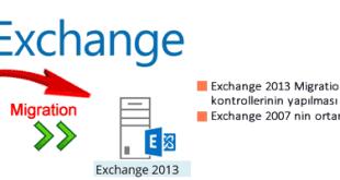 Exchange Migration Serisi 2007/2010–>2013 Bölüm-4 5