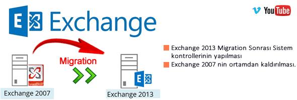 Exchange Migration Serisi 2007/2010–>2013 Bölüm-4 33