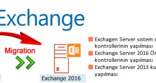 Exchange Migration Serisi 2013 –>2016 Bölüm-1 3