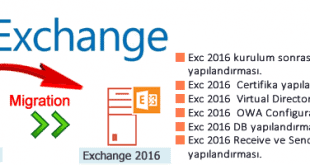 Exchange Migration Serisi 2013 –>2016 Bölüm-2 2