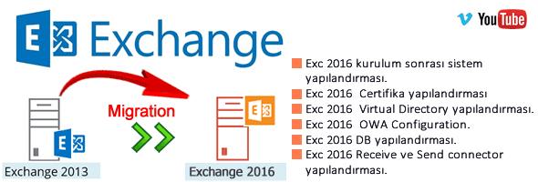 2013-2016_mig_02