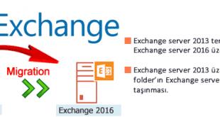 Exchange Migration Serisi 2013 –>2016 Bölüm-3 2