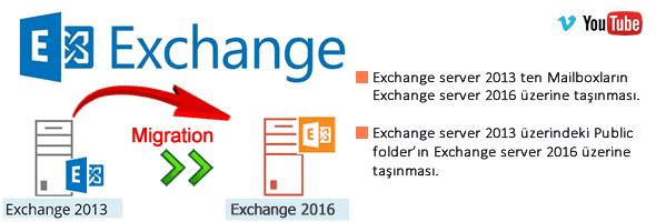 Exchange Migration Serisi 2013 –>2016 Bölüm-3 30