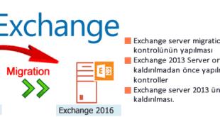 Exchange Migration Serisi 2013 –>2016 Bölüm-4 1