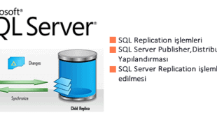 SQL Server Replikasyon Bölüm-2 1