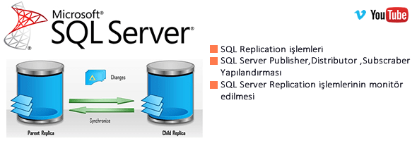 Sql_Replication_02