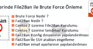 Centos 7 üzerinde File2Ban  ile Brute Force Önleme 3