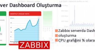 Zabbix Dashboard oluşturma işlemleri 14