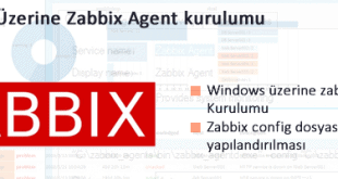 Windows üzerine Zabbix Agent kurulumu 69