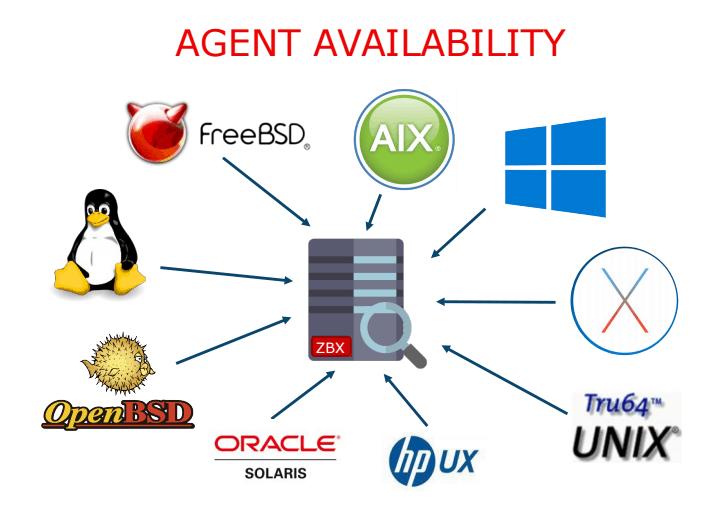 Windows üzerine Zabbix Agent kurulumu 2