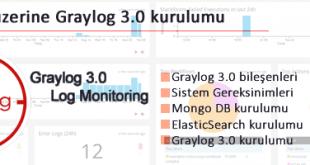 Centos 7 üzerine Graylog 3.0.2 Kurulumu 11