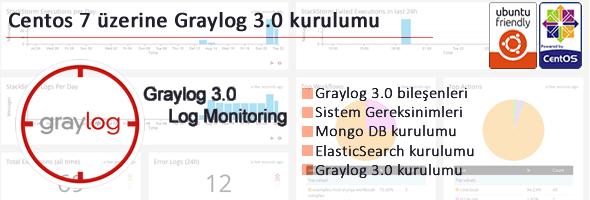 Centos 7 üzerine Graylog 3.0.2 Kurulumu 39