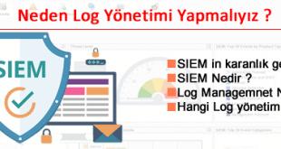 Log Management ve SIEM 'e Genel Bakış 4