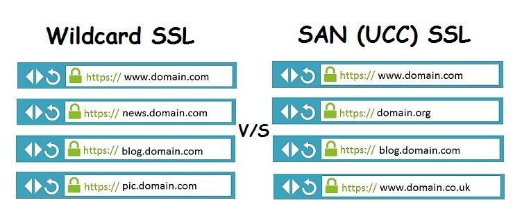 HTTPS, TLS ve SSL Nedir? HTTP2,HSTS Ne İşe Yararlar? 5