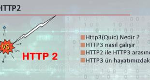 HTTP2 vs HTTP3 10