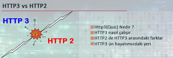 HTTP2 vs HTTP3 1